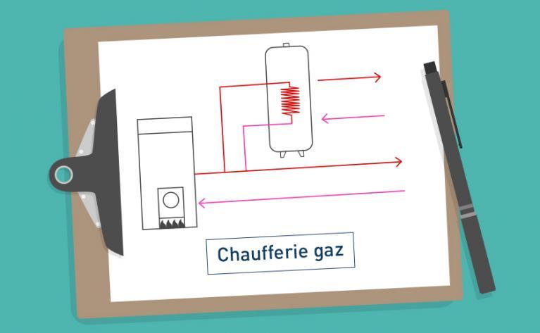 Schematheque chaufferie gaz
