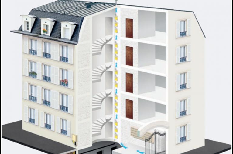 Conduite d'immeuble et conduite montante (CICM) dans un immeuble existant