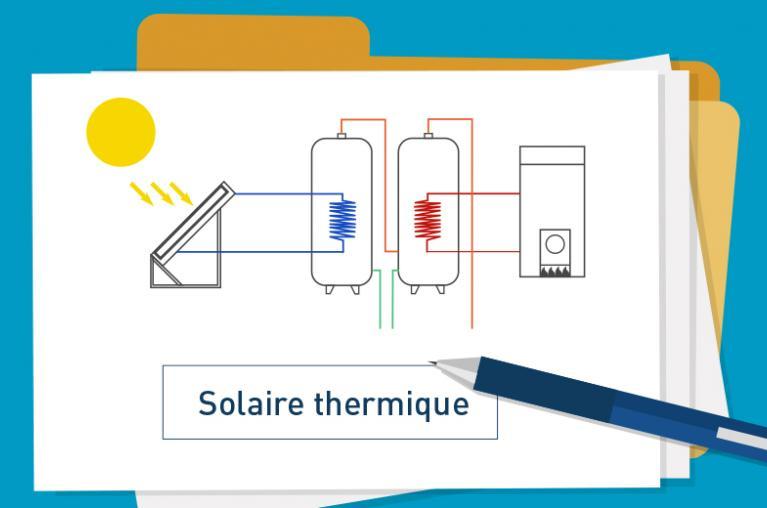 Schematheque solaire thermique