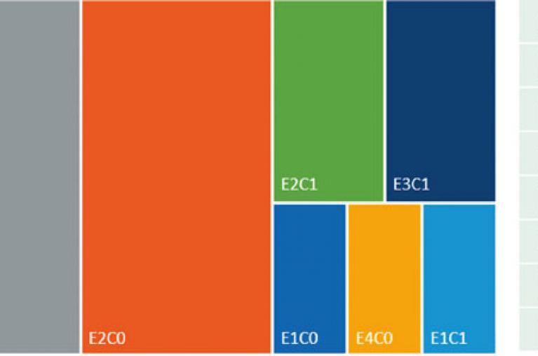 Présentation des résultats E+C– en AURA