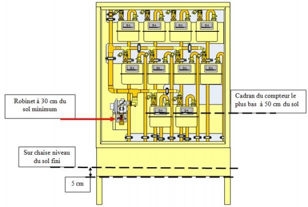 Schéma d'un Placard Technique Gaz Equipé