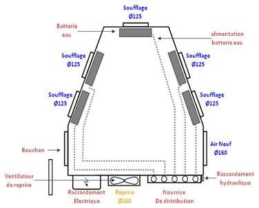 Exemple de Schéma du module de chauffage Ubio - cas 5 piquages