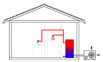 CET en éléments séparés (bi-bloc)