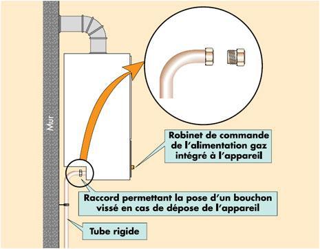 Dispositions permettant d'être dispensé de l'installation d'un robinet de commande d'appareil