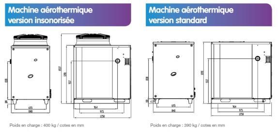 Dimensions de la PAC aérothermique à absorption gaz (version insonorisée et standard)