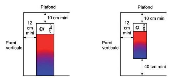 Distances d'installations recommandées pour un CET hybride - Source Guide RAGE 2015
