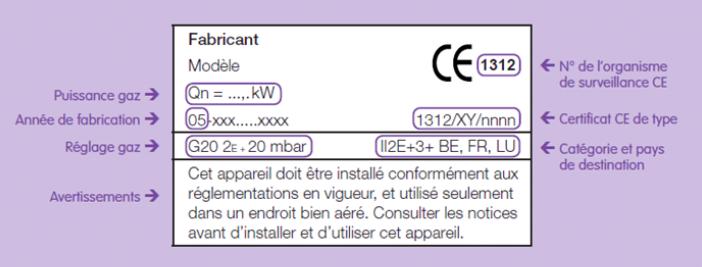 Exemple d'un marquage CE