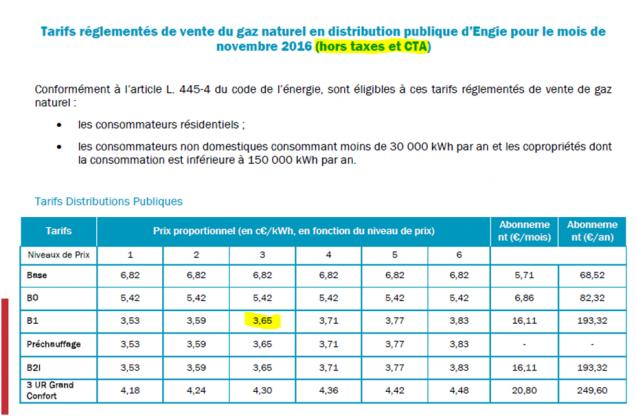 Exemple de tarifs de vente du gaz naturel en hors taxes et hors CTA