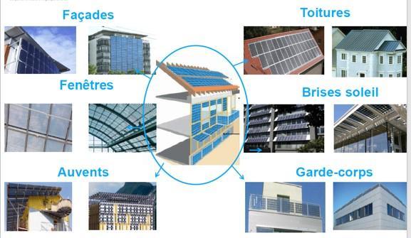 Exemples d'applications pour le photovoltaïque