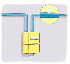 Fuite sur canalisation gaz après compteur - percement