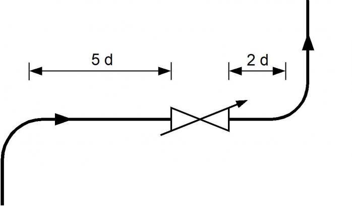 Longueurs droites requises de part et d'autre d'une vanne d'équilibrage à mesure de débit.