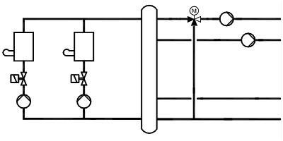 Mise en place de vannes d'isolement motorisées sur un schéma de chaufferie