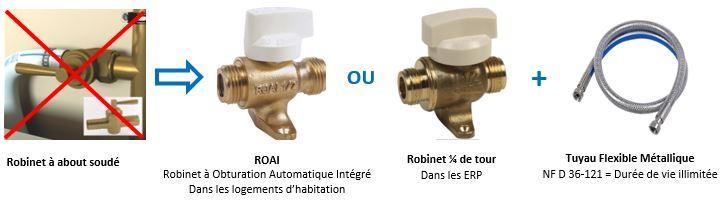 Robinet à about porte-caoutchouc soudé remplacé par un robinet normalisé et un tuyau flexible métallique à embouts mécaniques vissables.
