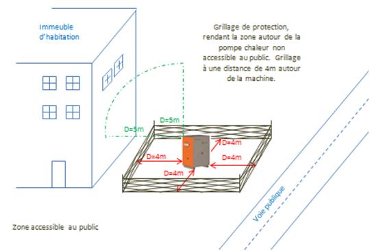Schéma d'implantation au sol en logement collectif