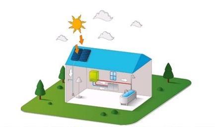 Illustration de la solution « Kit PV + Chaudière à condensation » installée en maison individuelle