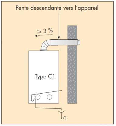 Chaudière avec dispositif d'évacuation des condensats - CEGIBAT