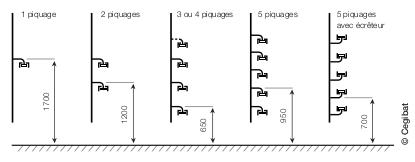 Conduites montantes : les piquages en implantation verticale