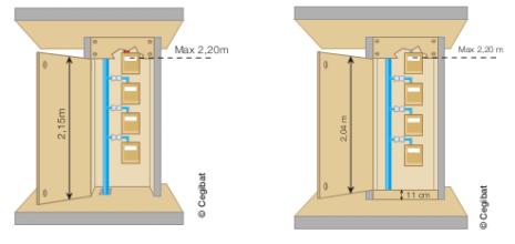 schéma hauteur des portes d'accès d'une conduite montante - CEGIBAT