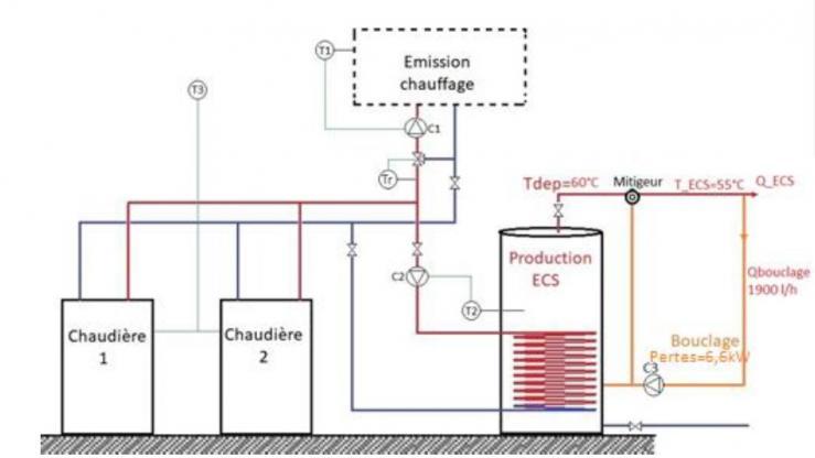 Schéma hydraulique et de régulation