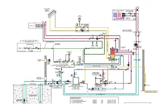 Schéma hydraulique de l'installation - CEGIBAT