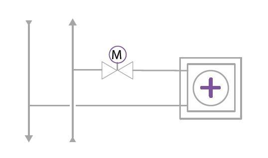 Schéma vanne deux voies associées à des circulateurs à vitesse variable