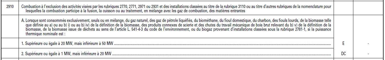 Rubrique 2910-A de la nomenclature des ICPE