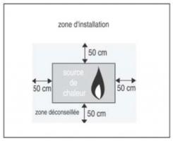 Implantation des bouches de ventilation hygroréglables par rapport au diffuseur de chaleur (vue du dessus)