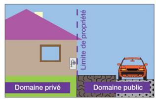 Coffret de raccordement gaz en limite de propriété
