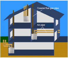 Exemples d'implantation de l'amenée et de la sortie d'air