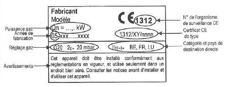Marquage CE appareil à gaz