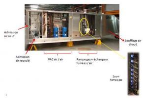 Schéma du rooftop électrique à appoint gaz