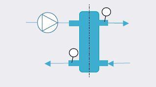 Bouteille casse pression - schéma circulateur alimentant la bouteille