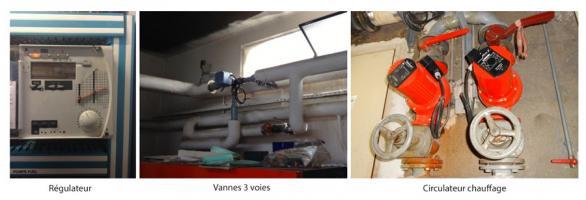Circuit chauffage panneaux de sol