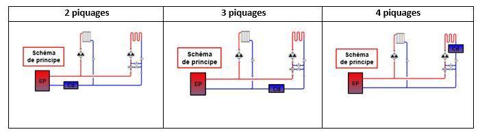 Tableau - Emplacement condenseur en 2, 3 ou 4 piquages.JPG