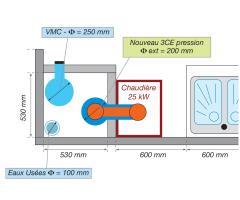 Exemple de raccordement de 6 chaudières de 25 kW à un 3CEp