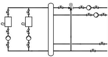 Exemple d'équipement complet en vannes d'isolement manuelles d'un schéma de chaufferie
