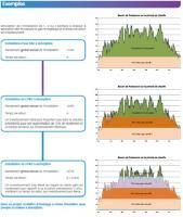 Exemples de dimensionnements de la pac aérothermique