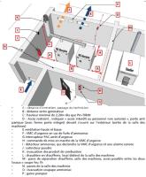 Illustration d'une implantation en salle des machines dans une zone rendue inaccessible  au public pour un ERP ou un bureau