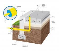 Schéma - Canalisation en PLT sous dalle désolidarisée