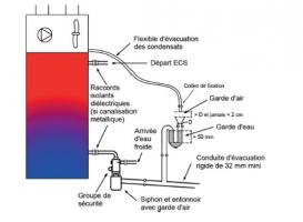 Schéma de principe du raccordement hydraulique d'un CET hybride - Source Guide RAGE 2015