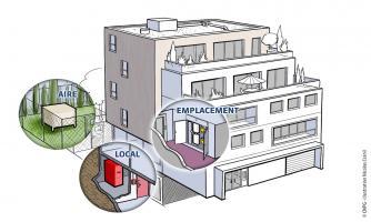 Sites de production d'énergie (SPE)