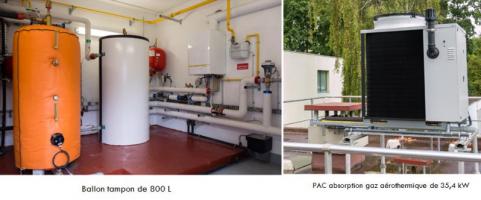 Couplage chaudière à condensation et PAC absorption gaz aérothermique