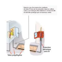 utilisation des tubes en polyéthylène
