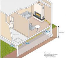 Passage en vide sanitaire