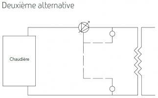 Schéma Deuxième alternative pour utiliser des pompes à débit variable sur les échangeurs :