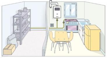 Etat initial : Chaudière à tirage naturel située dans la cuisine - CEGIBAT