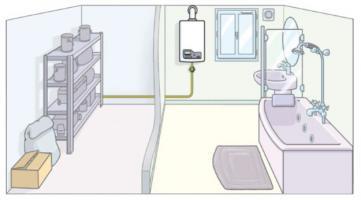 Etat modifié solution 1 : Pose d'une chaudière à circuit de combustion étanche - CEGIBAT