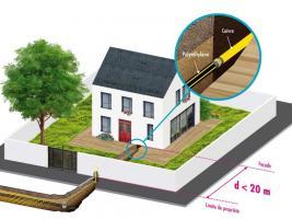 Schéma de l'alimentation en gaz naturel d'une maison individuelle avec une canalisation en polyéthylène (distance < 20 m)