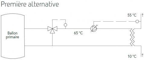 Schéma Première alternative pompes à débit variable sur les échangeurs
