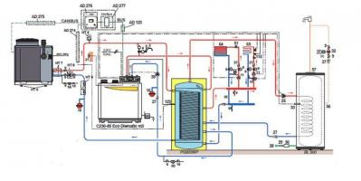 Schéma hydraulique Clôs St Georges - CEGIBAT